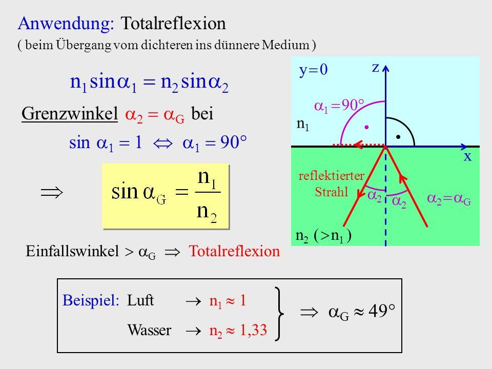n1 sin  n2 sin  Anwendung: Totalreflexion