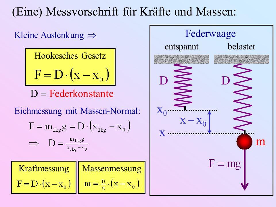 (Eine) Messvorschrift für Kräfte und Massen:
