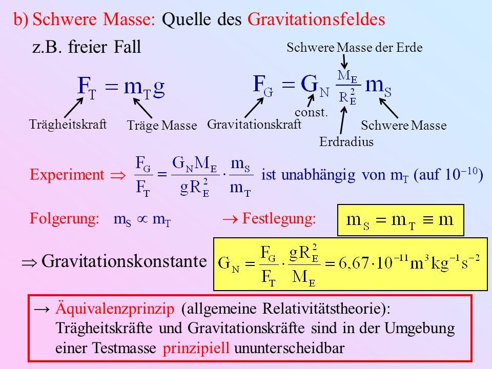 Schwere Masse: Quelle des Gravitationsfeldes z.B. freier Fall