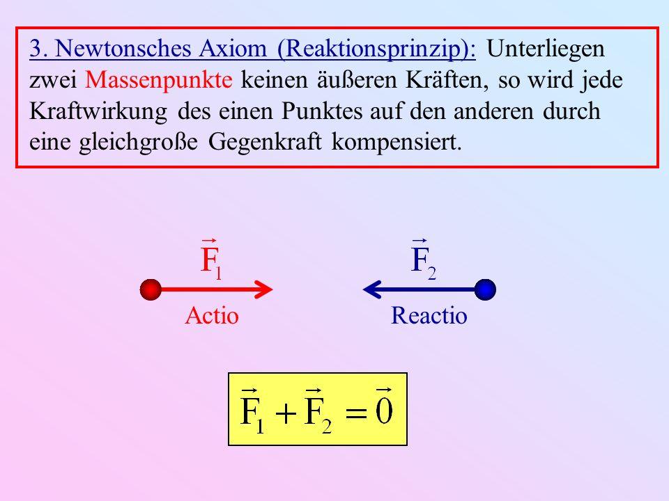 3. Newtonsches Axiom (Reaktionsprinzip): Unterliegen zwei Massenpunkte keinen äußeren Kräften, so wird jede Kraftwirkung des einen Punktes auf den anderen durch eine gleichgroße Gegenkraft kompensiert.
