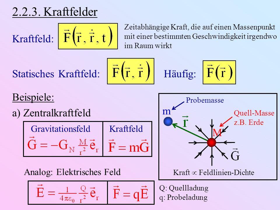 Kraft  Feldlinien-Dichte