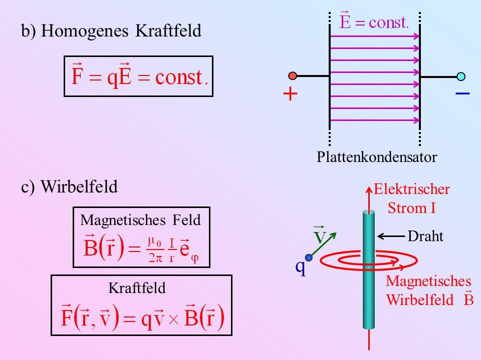   q b) Homogenes Kraftfeld c) Wirbelfeld Plattenkondensator