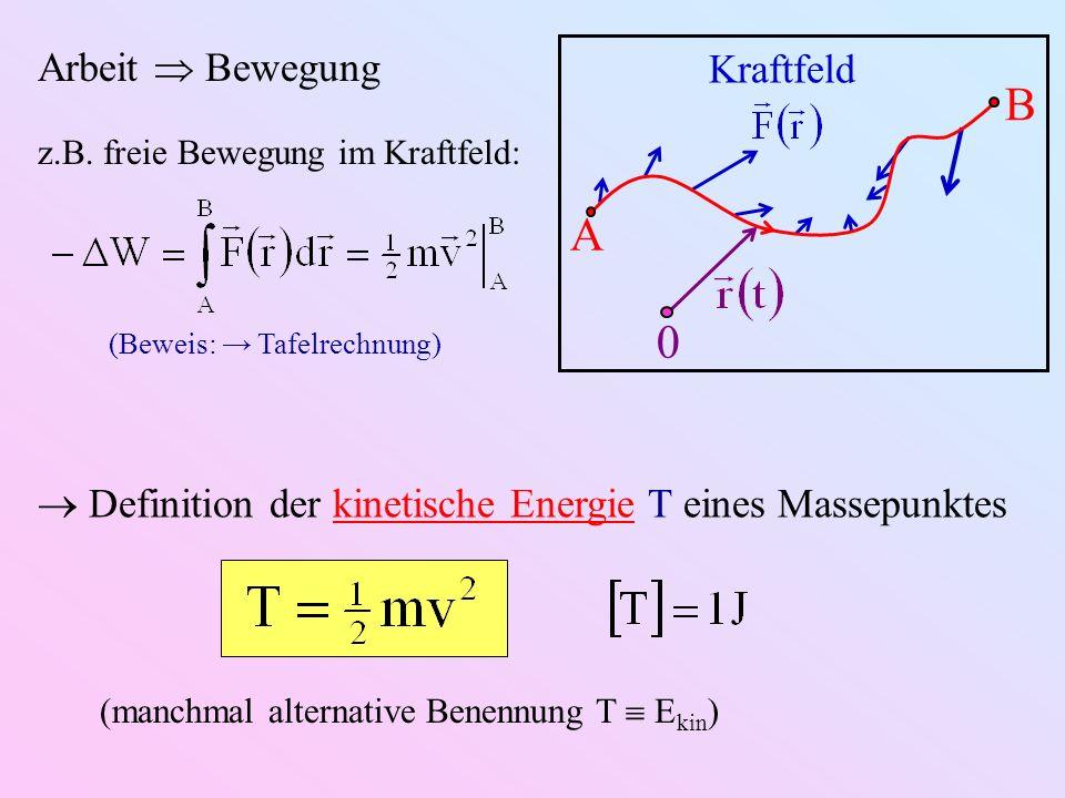 B A Arbeit  Bewegung Kraftfeld