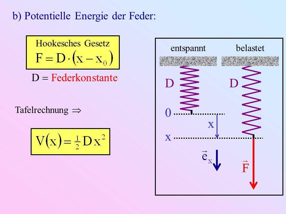 D x b) Potentielle Energie der Feder: D  Federkonstante