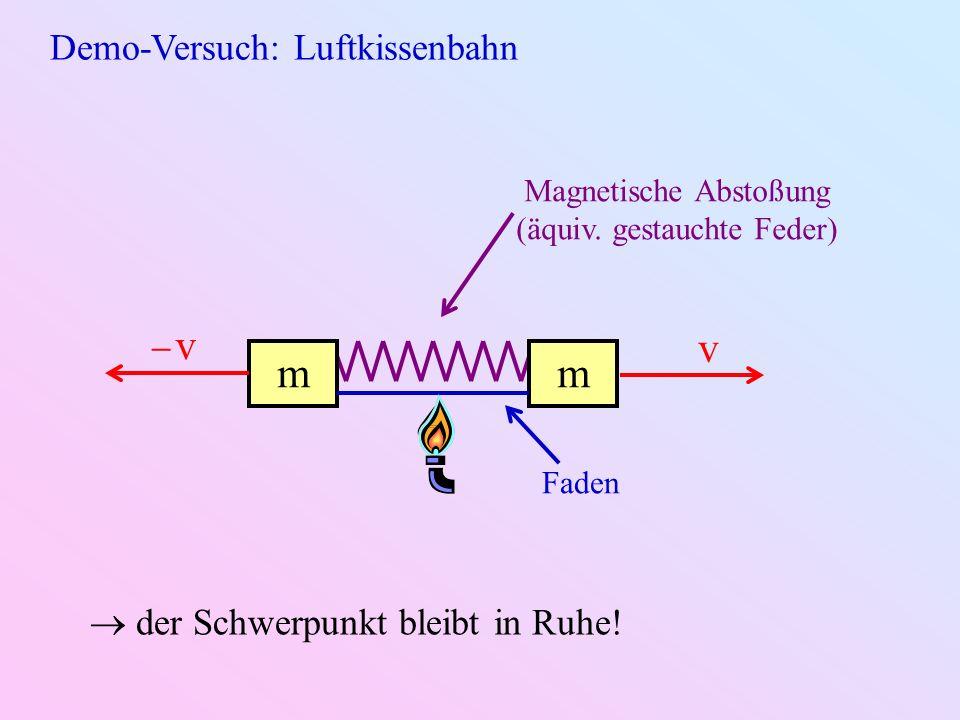 Magnetische Abstoßung (äquiv. gestauchte Feder)