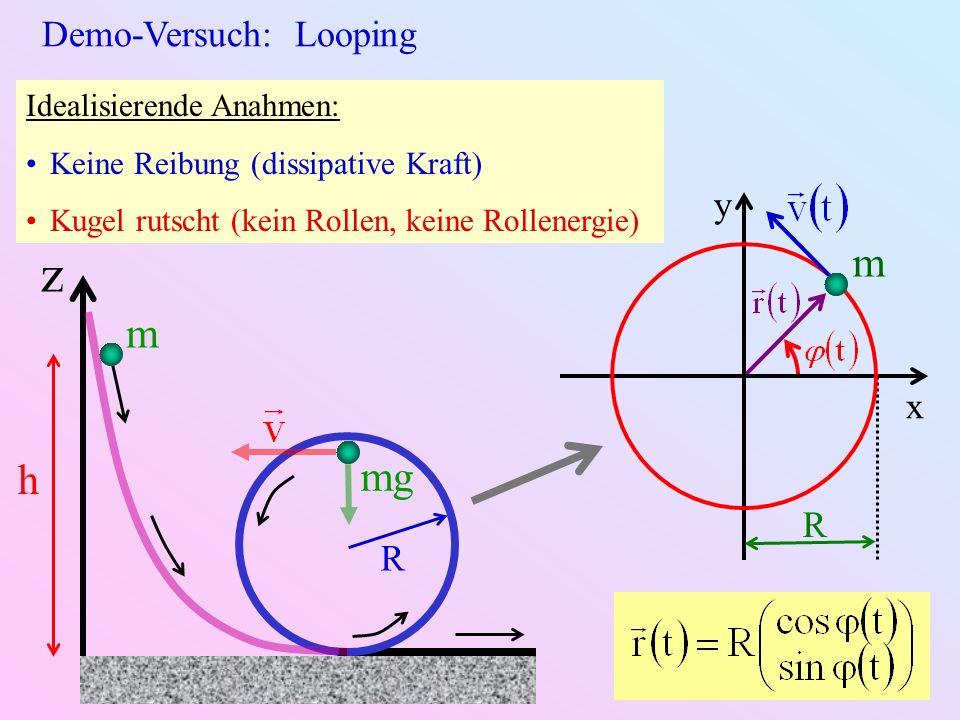 z m m mg h Demo-Versuch: Looping y x R R Idealisierende Anahmen: