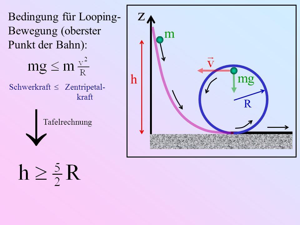  z m mg h Bedingung für Looping-Bewegung (oberster Punkt der Bahn): R