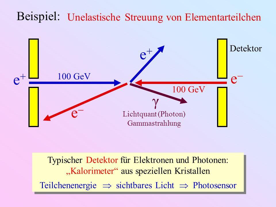 e+ e- e+ γ e- Beispiel: Unelastische Streuung von Elementarteilchen