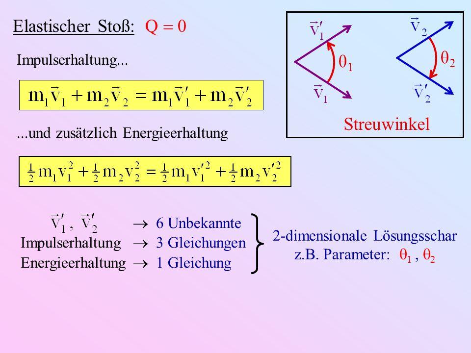 2-dimensionale Lösungsschar z.B. Parameter: 1 , 2