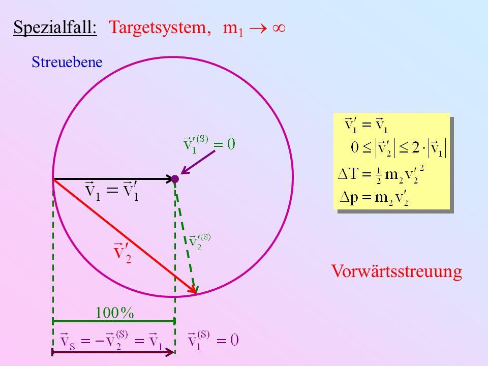 Spezialfall: Targetsystem, m1  