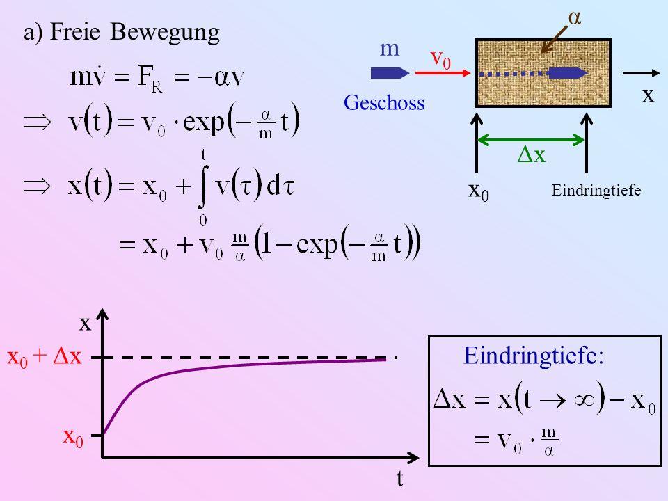 m v0 x α x0 Δx a) Freie Bewegung t x x0 + Δx x0 Eindringtiefe: