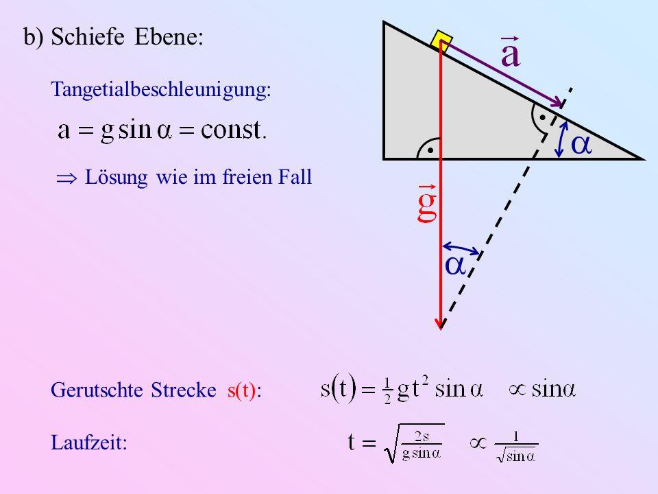  b) Schiefe Ebene: Tangetialbeschleunigung: Lösung wie im freien Fall