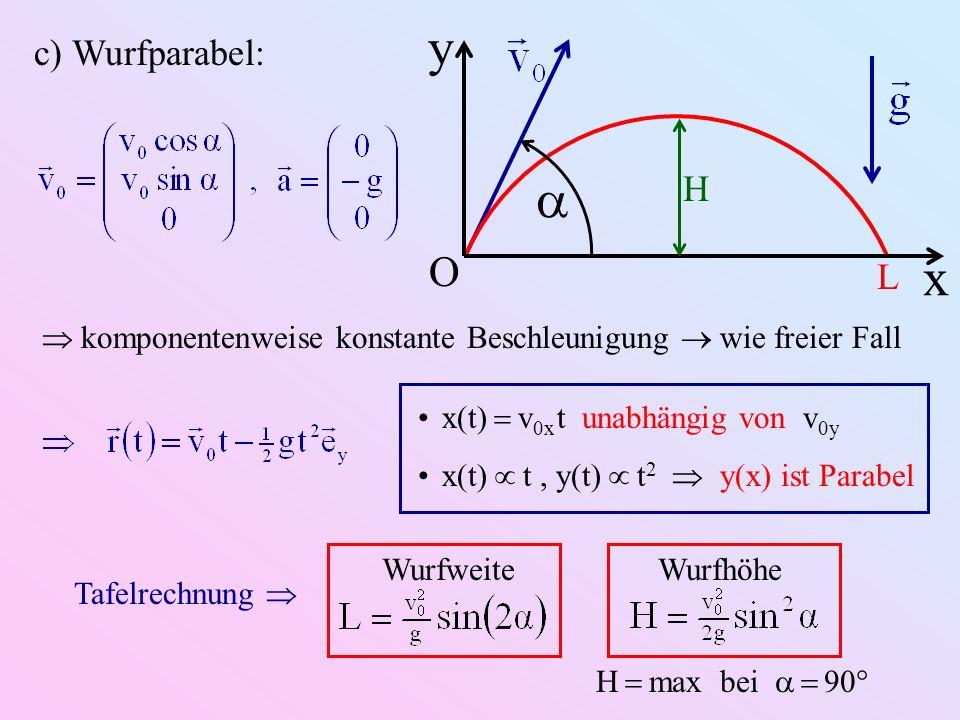 y  x O c) Wurfparabel: H L