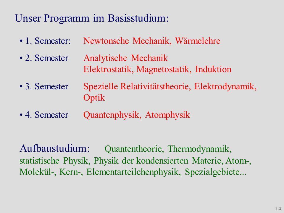 Unser Programm im Basisstudium: