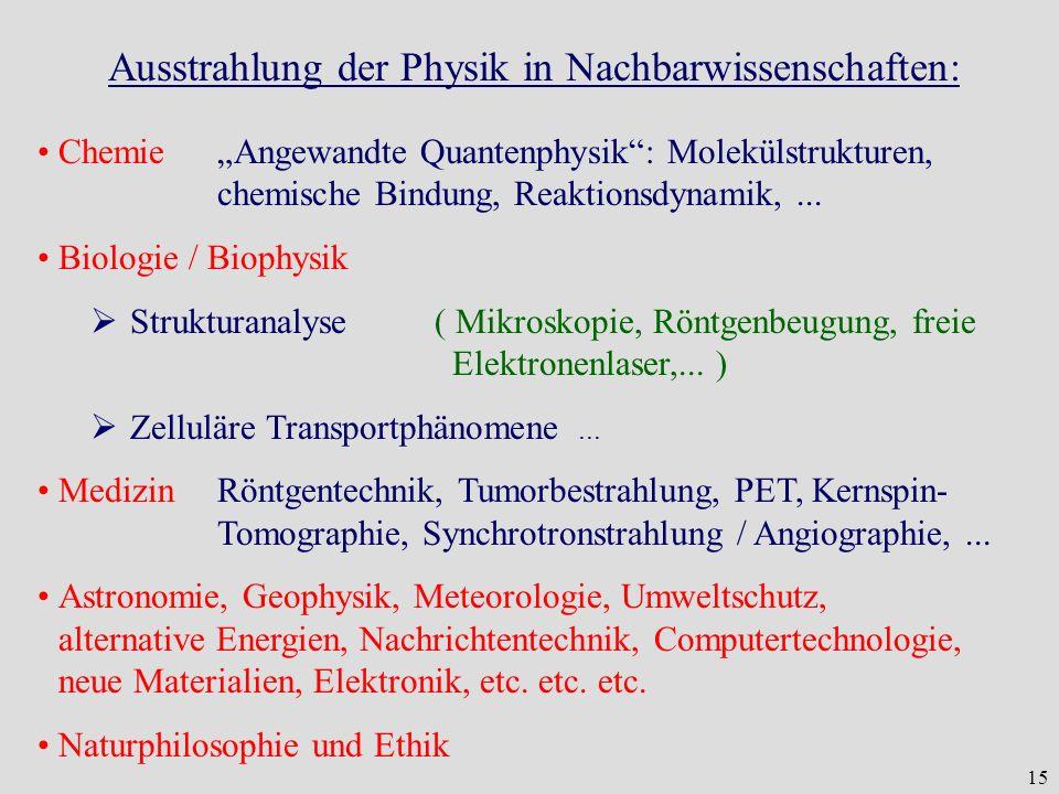 Ausstrahlung der Physik in Nachbarwissenschaften: