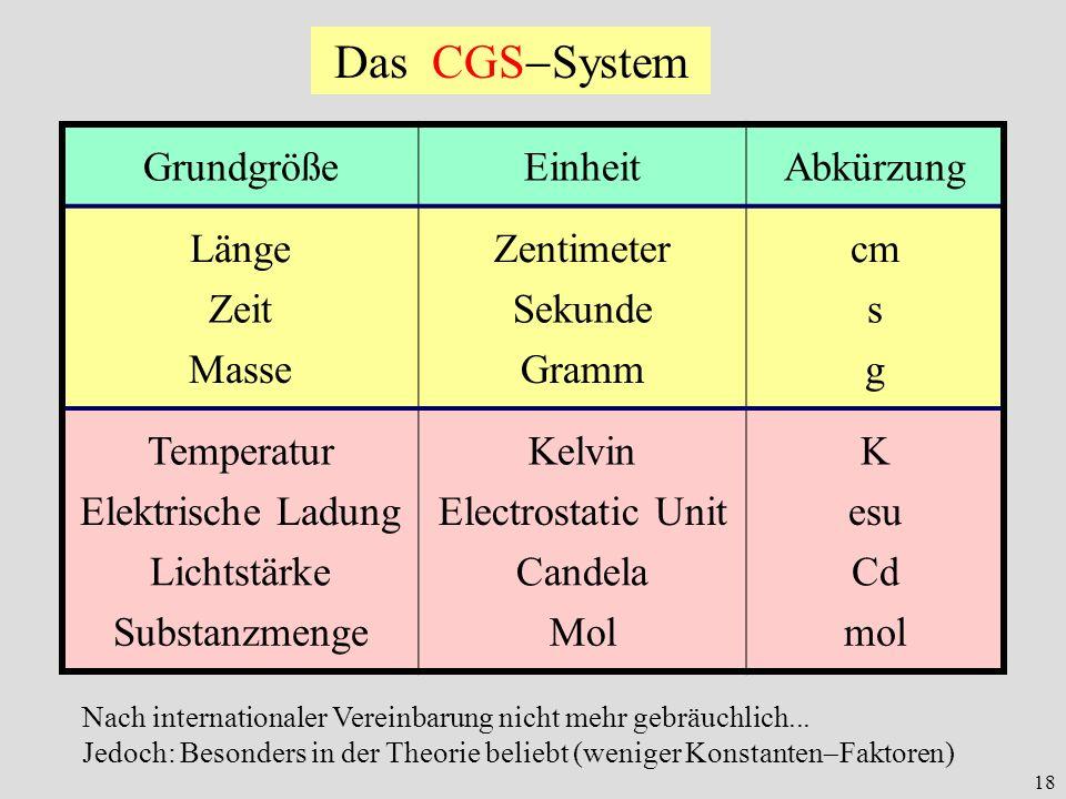 Das CGS-System Grundgröße Einheit Abkürzung Länge Zentimeter cm Zeit