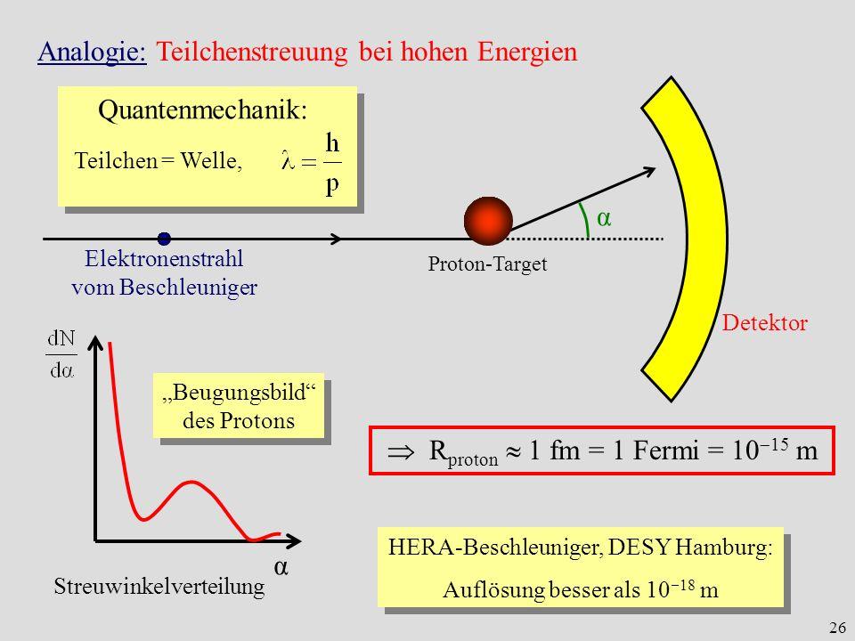 Analogie: Teilchenstreuung bei hohen Energien