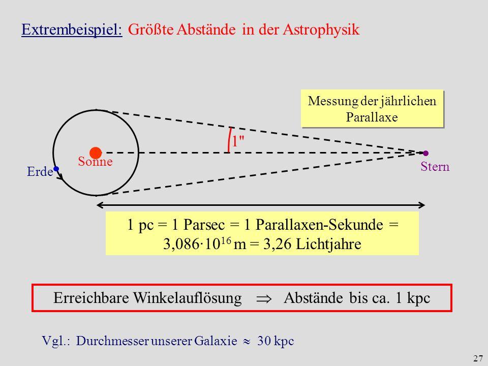 Extrembeispiel: Größte Abstände in der Astrophysik