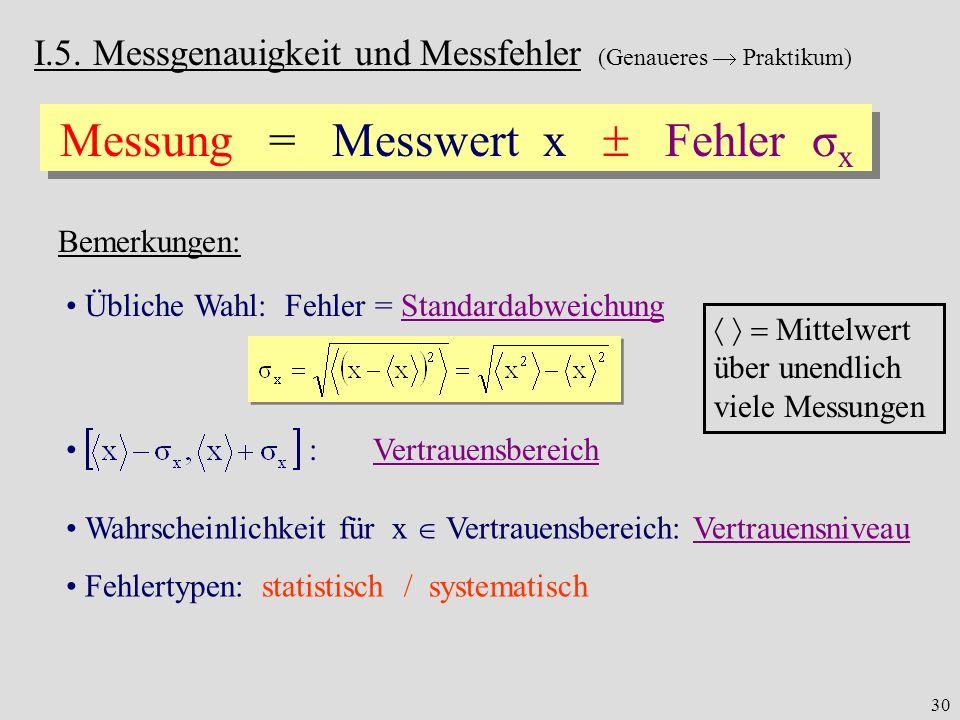 Messung = Messwert x  Fehler σx