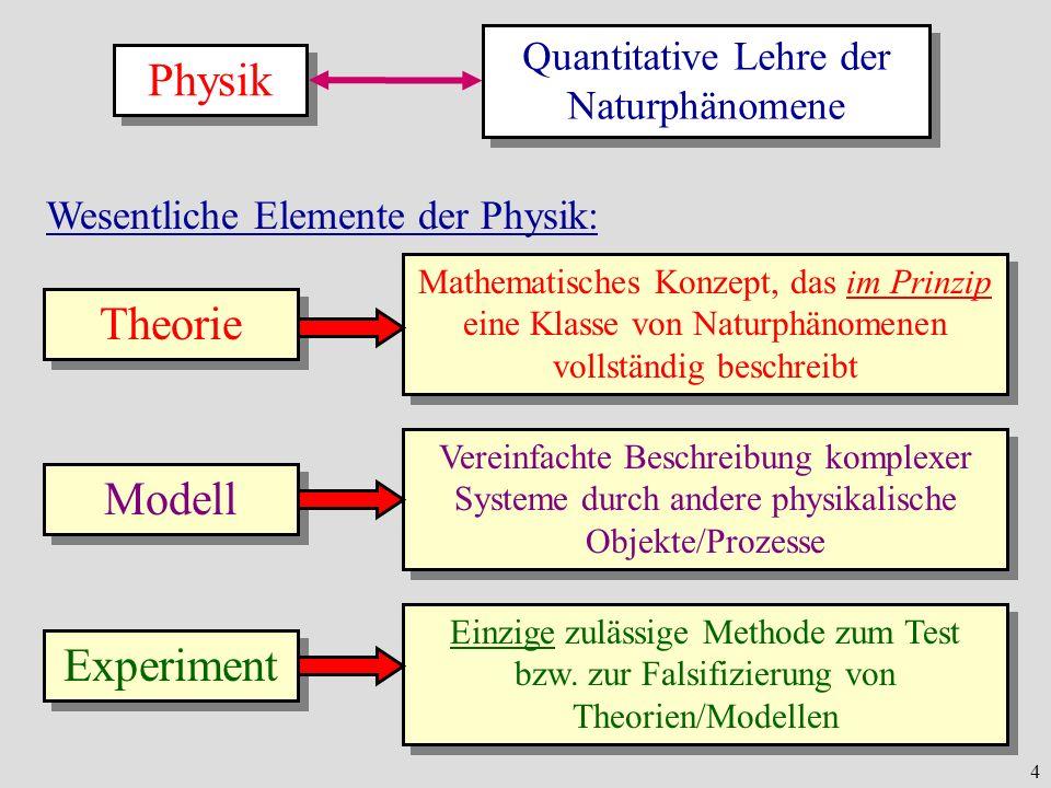 Quantitative Lehre der Naturphänomene