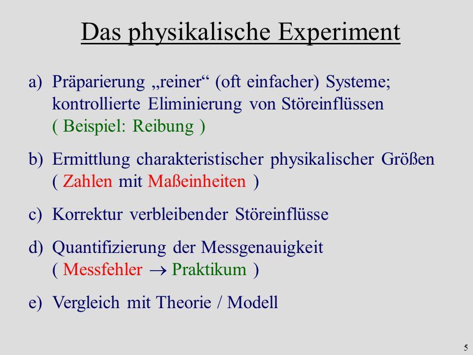 Das physikalische Experiment