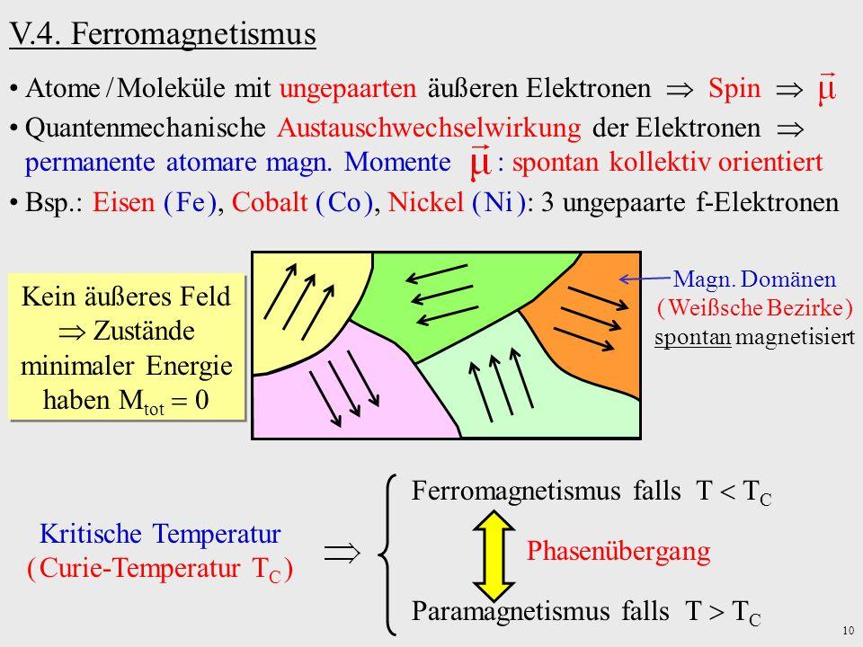 V.4. FerromagnetismusAtome / Moleküle mit ungepaarten äußeren Elektronen  Spin 