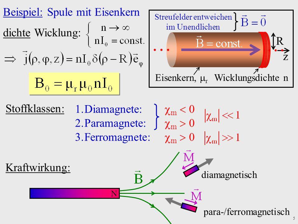 … Beispiel: Spule mit Eisenkern dichte Wicklung: R z Stoffklassen: