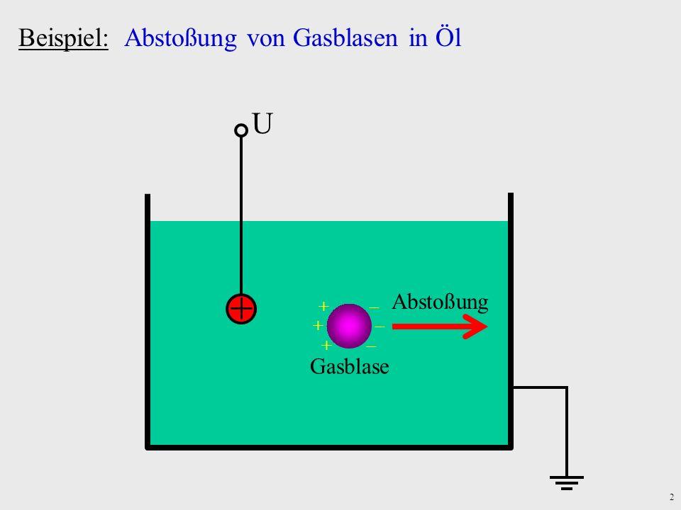  U Beispiel: Abstoßung von Gasblasen in Öl Abstoßung Gasblase    
