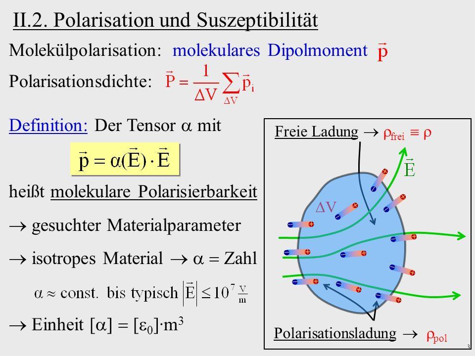 Polarisationsladung  pol