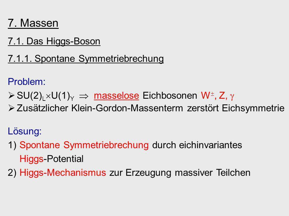 7. Massen 7.1. Das Higgs-Boson 7.1.1. Spontane Symmetriebrechung