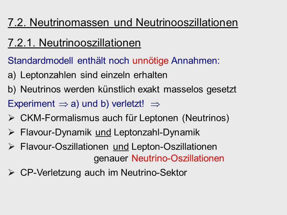 7.2. Neutrinomassen und Neutrinooszillationen