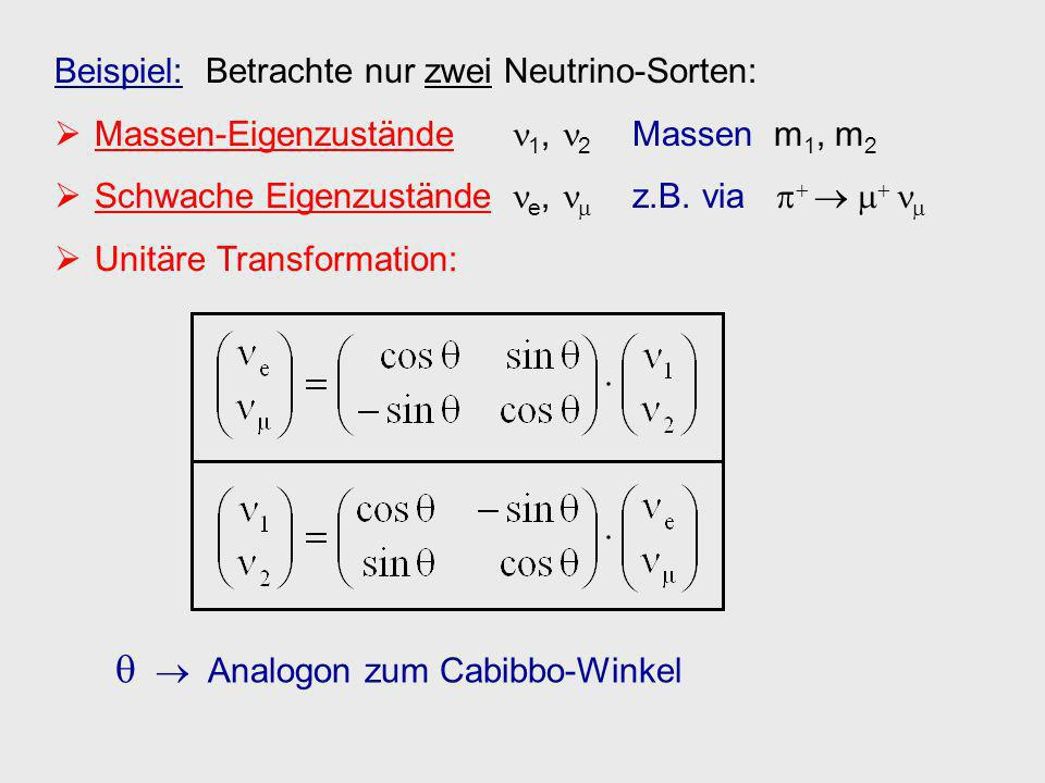   Analogon zum Cabibbo-Winkel