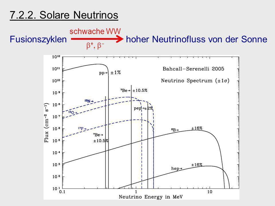 7.2.2. Solare Neutrinos Fusionszyklen hoher Neutrinofluss von der Sonne. schwache WW.