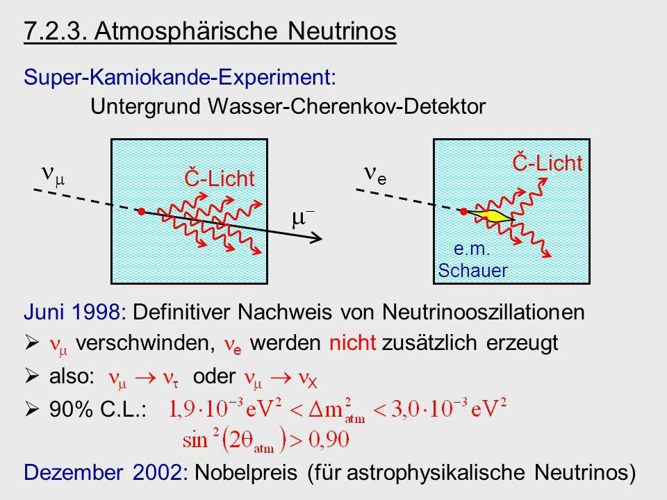 7.2.3. Atmosphärische Neutrinos