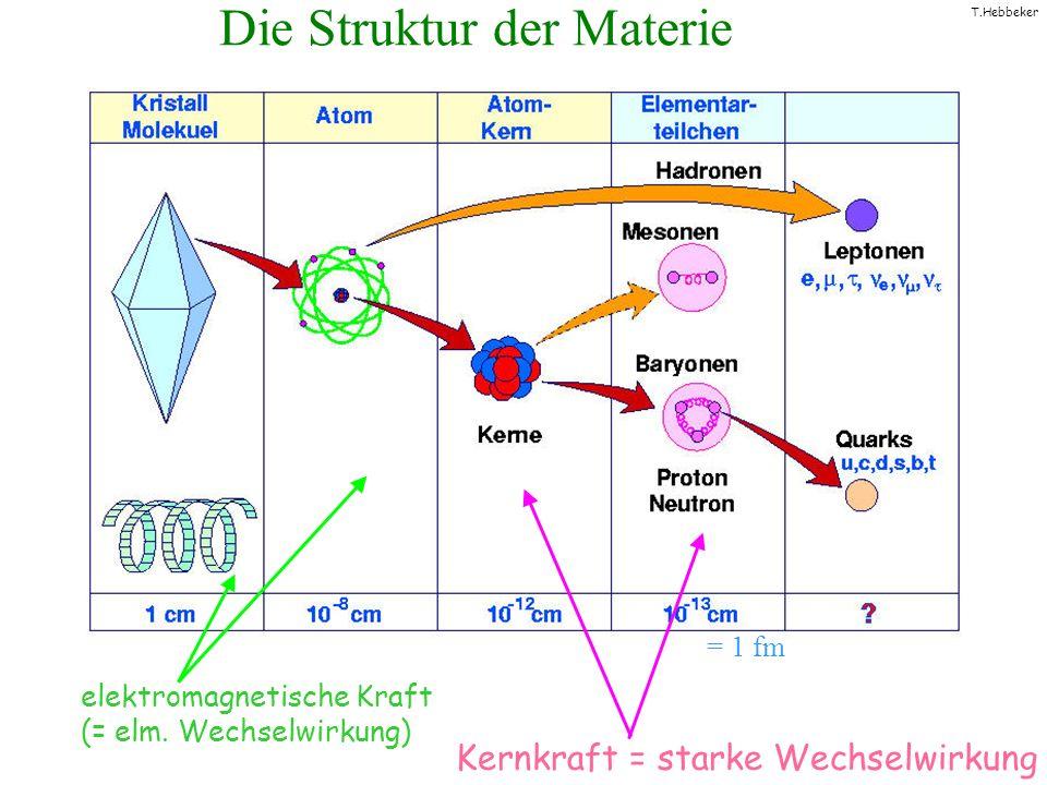 Die Struktur der Materie