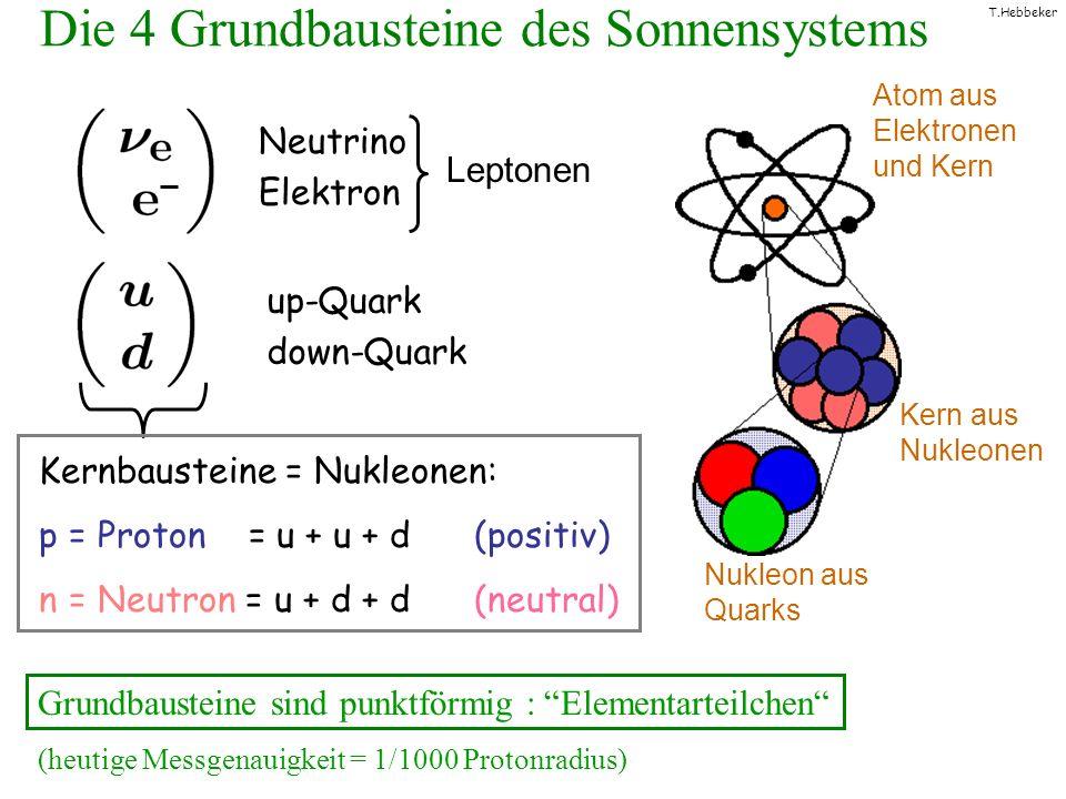 Die 4 Grundbausteine des Sonnensystems