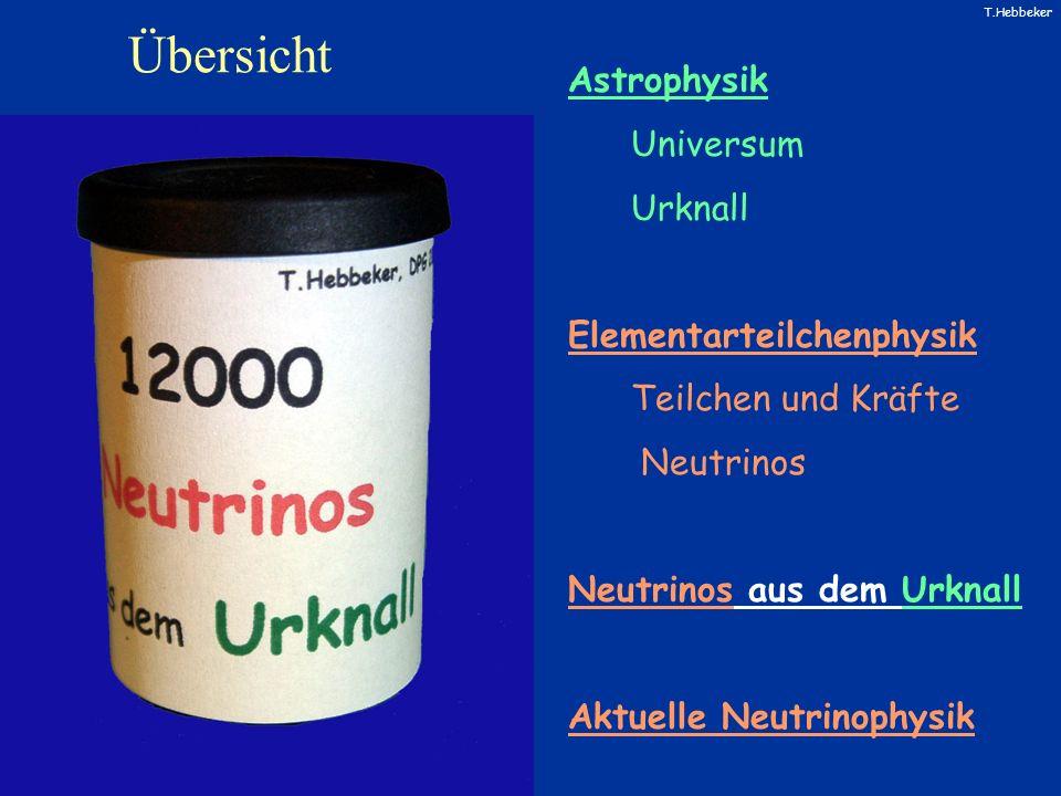 Übersicht Astrophysik Universum Urknall Elementarteilchenphysik