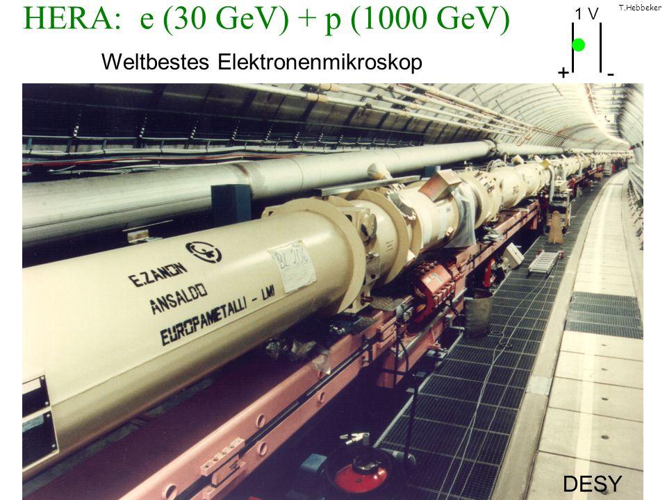 HERA: e (30 GeV) + p (1000 GeV) Weltbestes Elektronenmikroskop + -