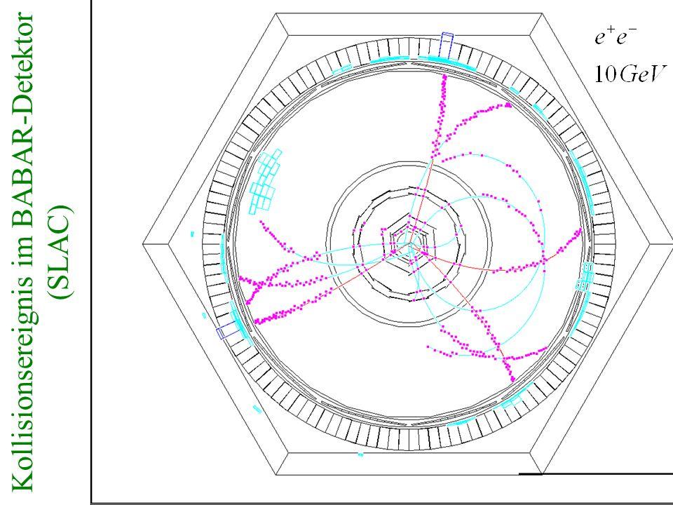 Kollisionsereignis im BABAR-Detektor (SLAC)