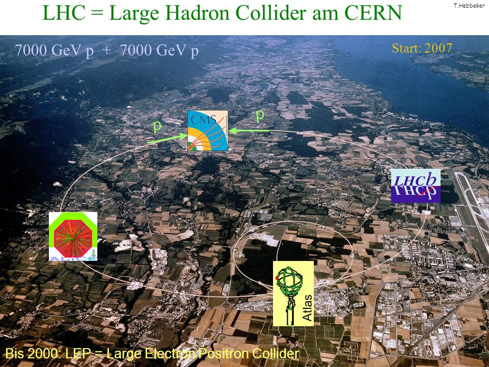 LHC = Large Hadron Collider am CERN