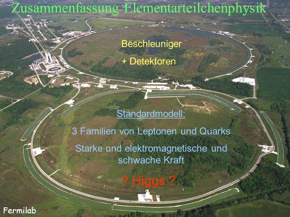 Zusammenfassung Elementarteilchenphysik