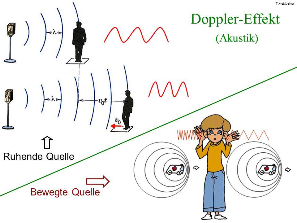 Doppler-Effekt (Akustik)