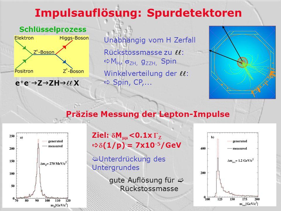 Impulsauflösung: Spurdetektoren