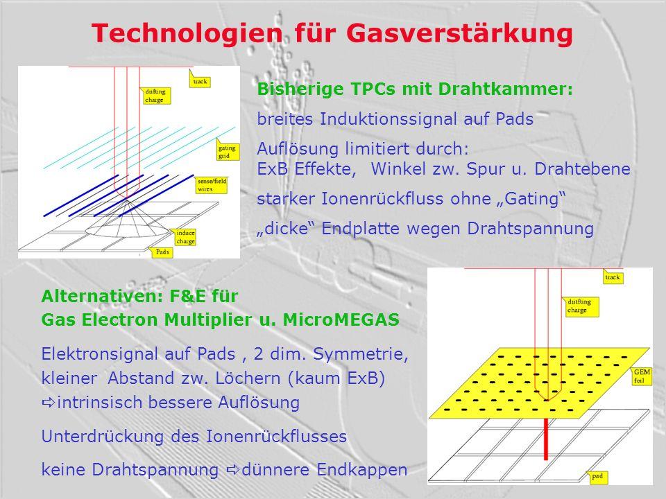 Technologien für Gasverstärkung