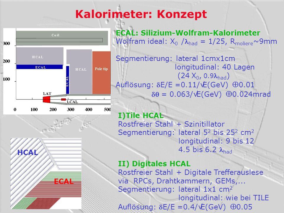 Kalorimeter: Konzept ECAL: Silizium-Wolfram-Kalorimeter