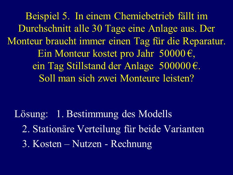 Beispiel 5. In einem Chemiebetrieb fällt im Durchschnitt alle 30 Tage eine Anlage aus. Der Monteur braucht immer einen Tag für die Reparatur. Ein Monteur kostet pro Jahr 50000 €, ein Tag Stillstand der Anlage 500000 €. Soll man sich zwei Monteure leisten