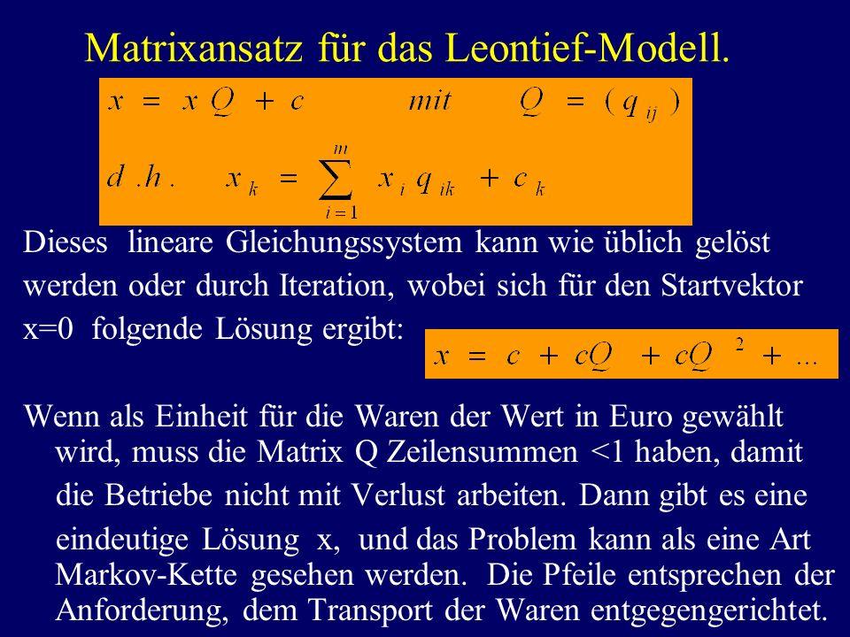 Matrixansatz für das Leontief-Modell.