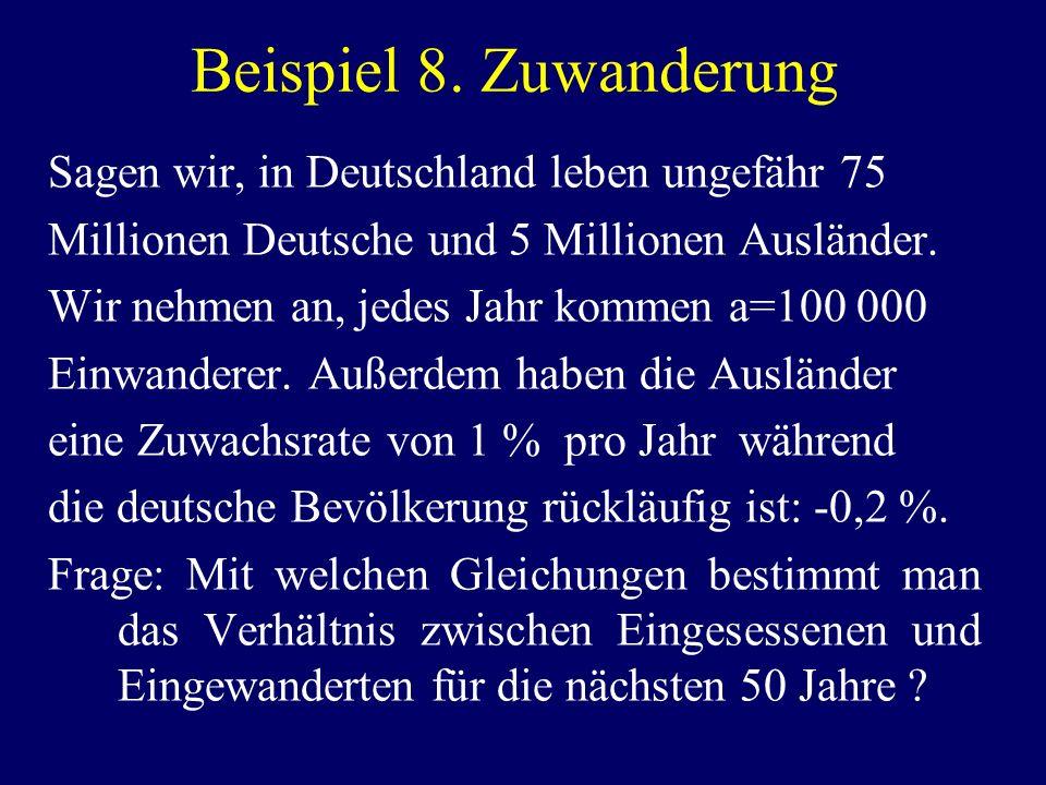 Beispiel 8. Zuwanderung Sagen wir, in Deutschland leben ungefähr 75