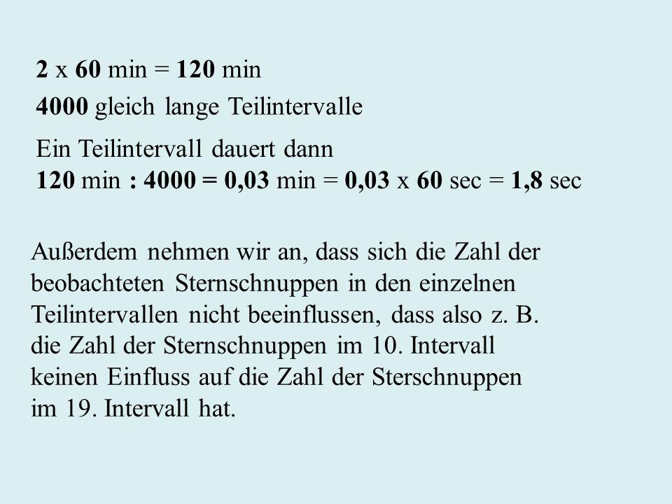 2 x 60 min = 120 min 4000 gleich lange Teilintervalle. Ein Teilintervall dauert dann. 120 min : 4000 = 0,03 min = 0,03 x 60 sec = 1,8 sec.