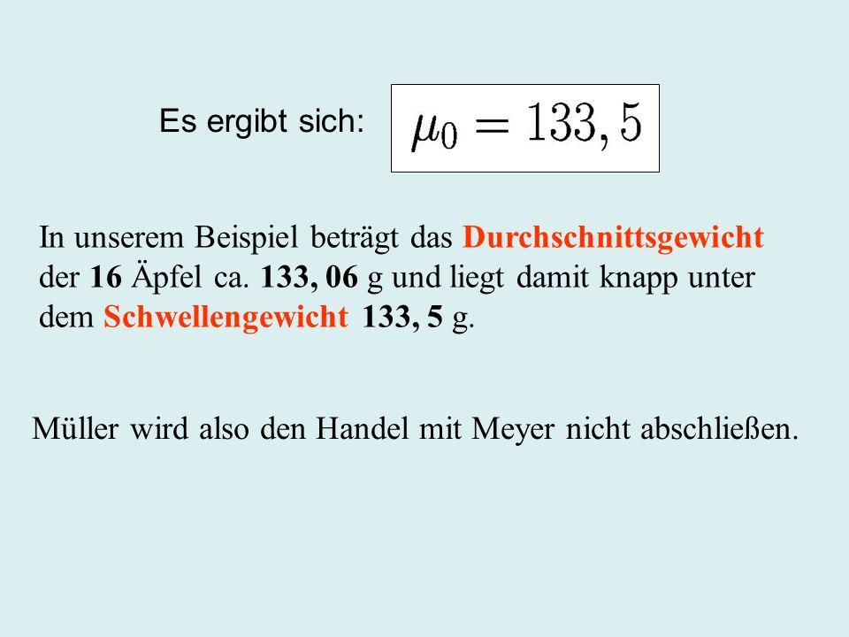 Es ergibt sich: In unserem Beispiel beträgt das Durchschnittsgewicht. der 16 Äpfel ca. 133, 06 g und liegt damit knapp unter.